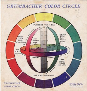 Vintage Grumbacher Colour Wheel